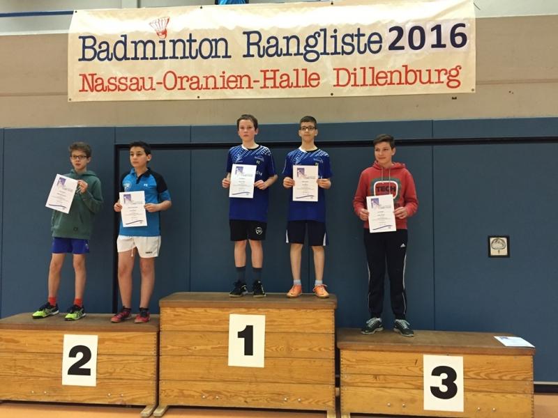 2016-04-17 3. BRL JD U15