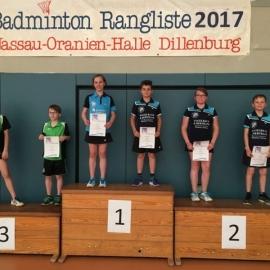 2017-05-27 4. BRL U11-U19 Mixed U13