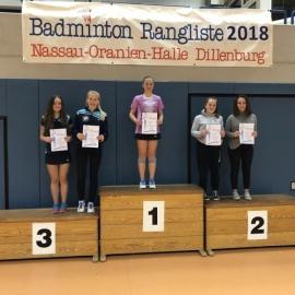 2018-12-02 1. D-Rangliste U11-U19 Siegerehrung DD U19